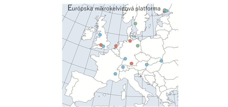 Významný projekt H2020 pre Centrum fyziky nízkych teplôt v Košiciach ako súčasť Európskej  mikrokelvinovej platformy